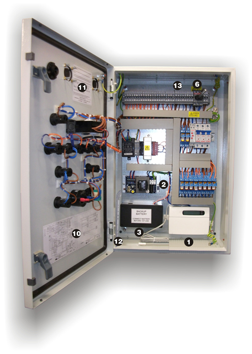Air Conditioning Controllers – Duty Share